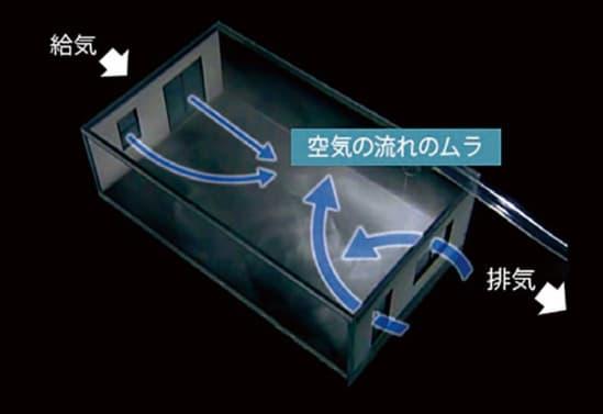 熱交換型換気システムのイメージ