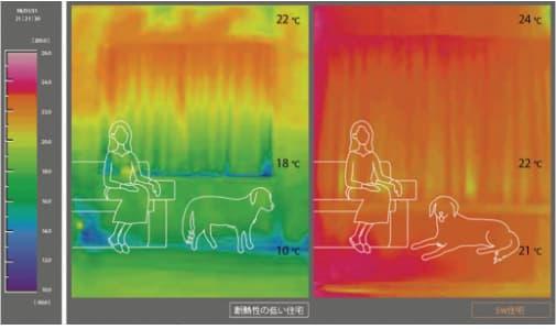 基礎断熱のイメージ