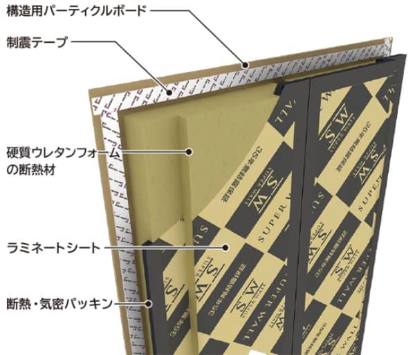 SWパネルの構造イメージ